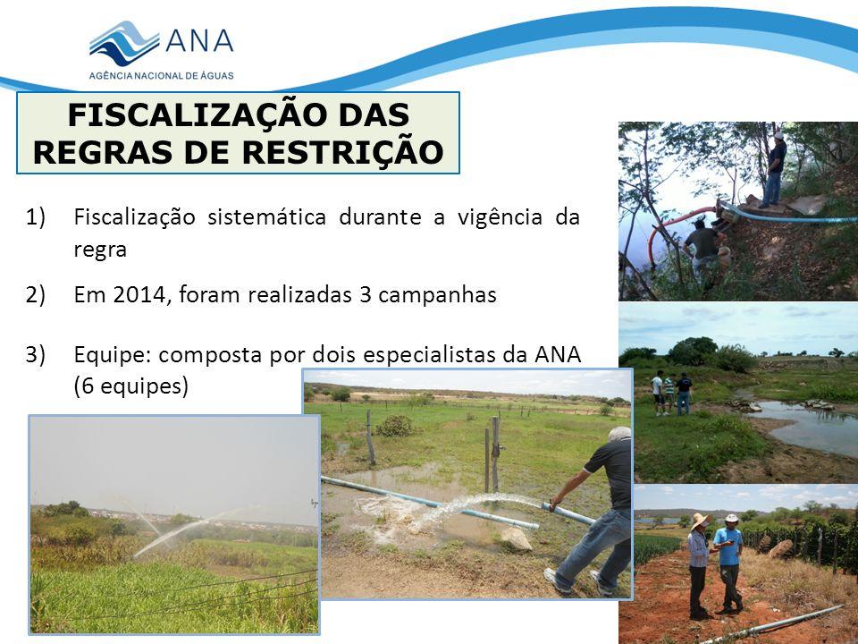 1)Fiscalização sistemática durante a vigência da regra 2)Em 2014, foram realizadas 3 campanhas 3)Equipe: composta por dois especialistas da ANA (6 equ