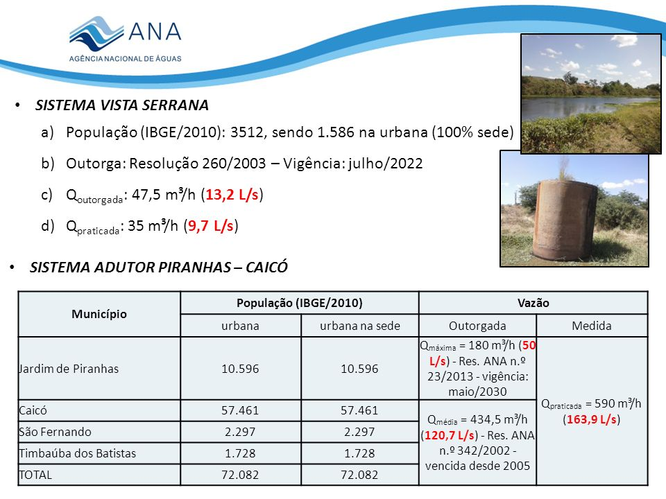 SISTEMA ADUTOR PIRANHAS – CAICÓ Município População (IBGE/2010)Vazão urbanaurbana na sedeOutorgadaMedida Jardim de Piranhas10.596 Q máxima = 180 m³/h (50 L/s) - Res.