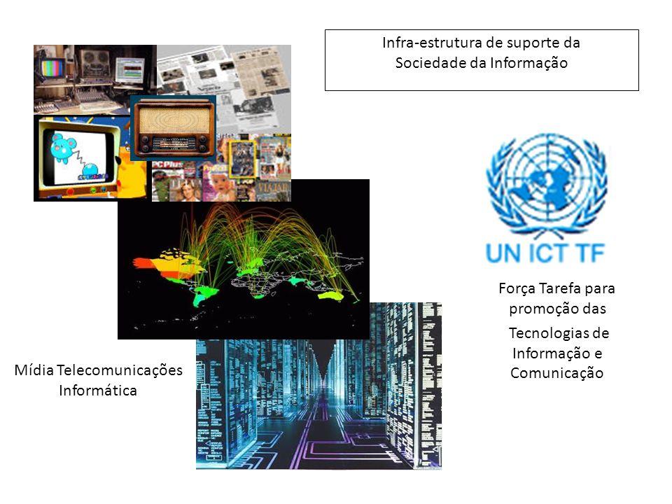 Força Tarefa para promoção das Tecnologias de Informação e Comunicação Mídia Telecomunicações Informática Infra-estrutura de suporte da Sociedade da Informação