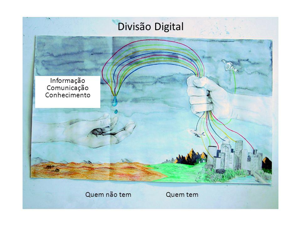 Informação Comunicação Conhecimento Quem não tem Quem tem Divisão Digital