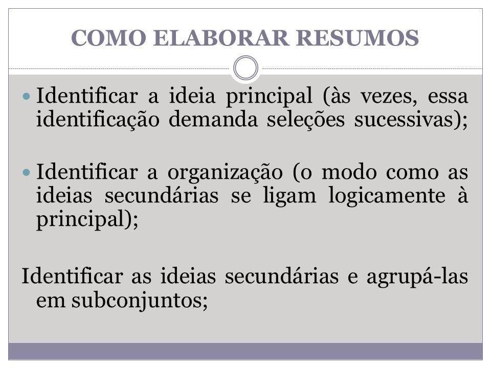 COMO ELABORAR RESUMOS Identificar a ideia principal (às vezes, essa identificação demanda seleções sucessivas); Identificar a organização (o modo como