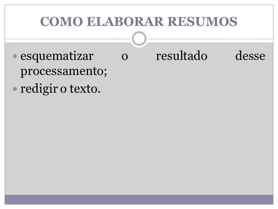 COMO ELABORAR RESUMOS esquematizar o resultado desse processamento; redigir o texto.