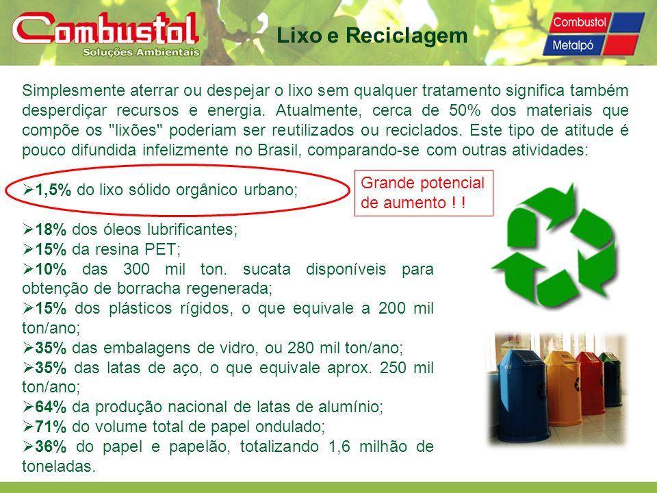 Lixo e Reciclagem Simplesmente aterrar ou despejar o lixo sem qualquer tratamento significa também desperdiçar recursos e energia. Atualmente, cerca d