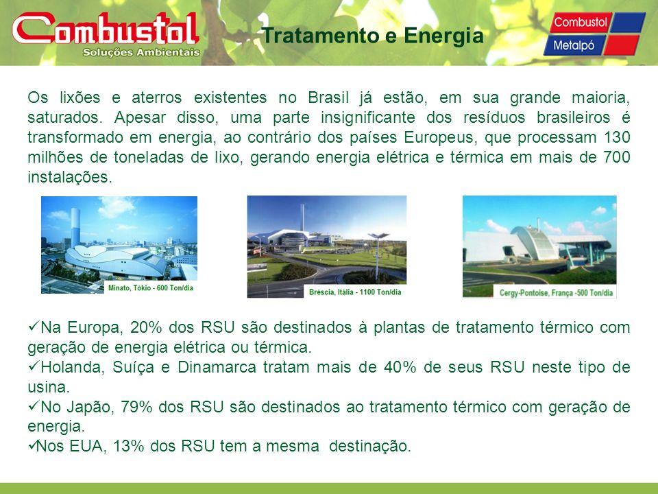 Tratamento e Energia Os lixões e aterros existentes no Brasil já estão, em sua grande maioria, saturados. Apesar disso, uma parte insignificante dos r