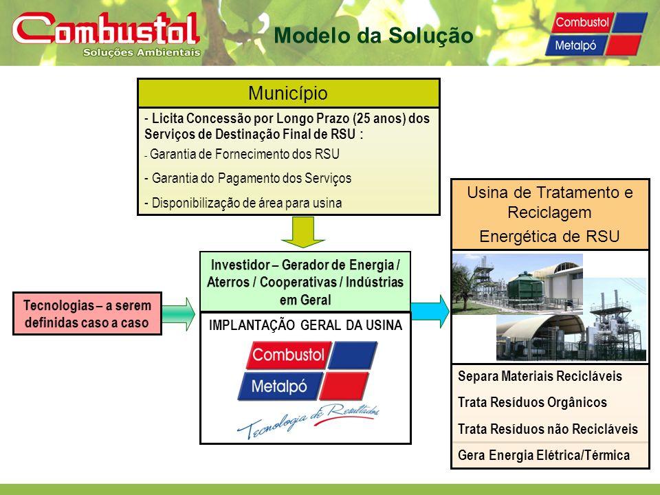 Município - Licita Concessão por Longo Prazo (25 anos) dos Serviços de Destinação Final de RSU : - Garantia de Fornecimento dos RSU - Garantia do Paga