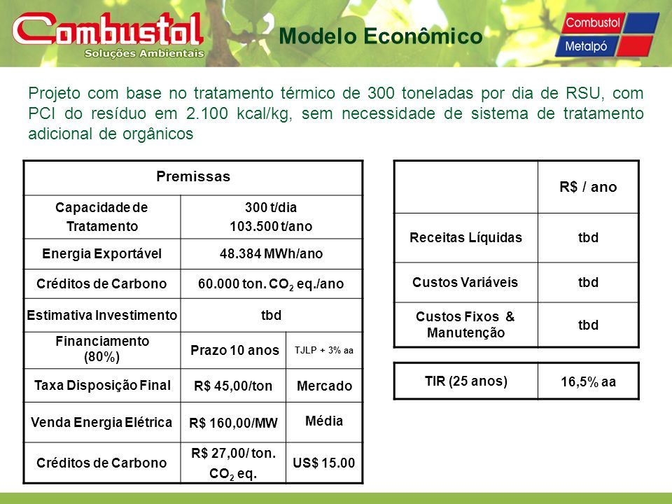 Premissas Capacidade de Tratamento 300 t/dia 103.500 t/ano Energia Exportável48.384 MWh/ano Créditos de Carbono60.000 ton. CO 2 eq./ano Estimativa Inv