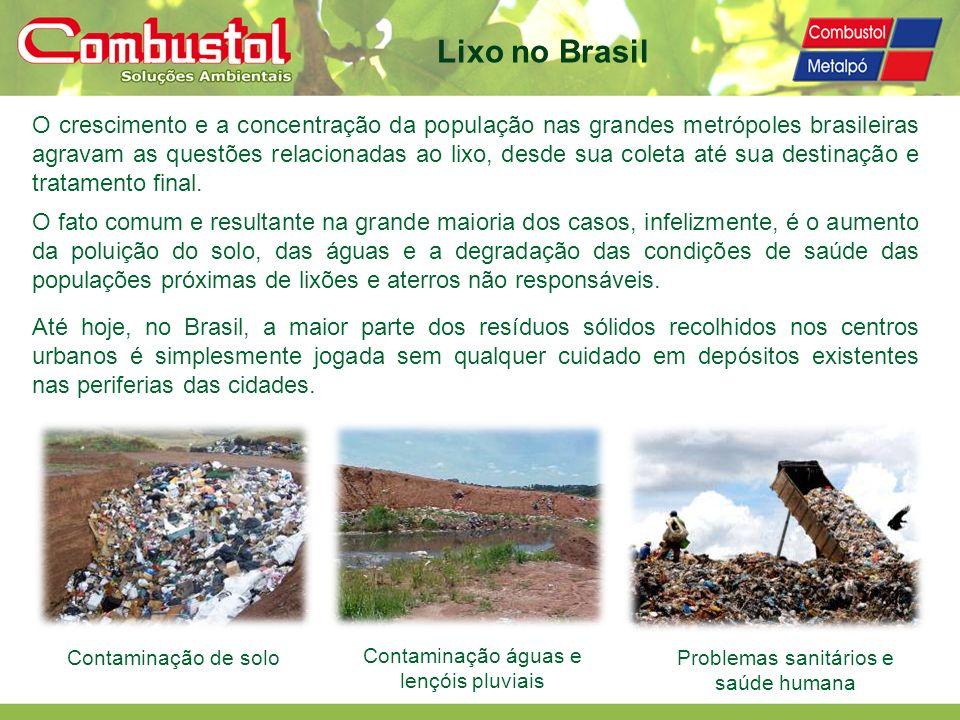 O crescimento e a concentração da população nas grandes metrópoles brasileiras agravam as questões relacionadas ao lixo, desde sua coleta até sua dest