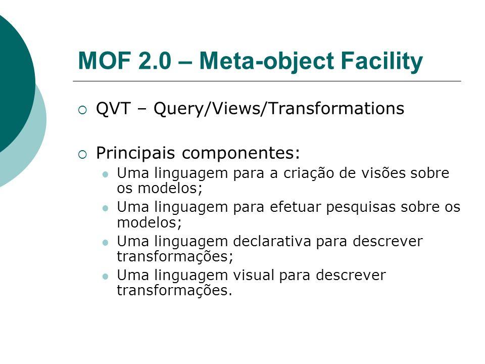 MOF 2.0 – Meta-object Facility QVT – Query/Views/Transformations Principais componentes: Uma linguagem para a criação de visões sobre os modelos; Uma linguagem para efetuar pesquisas sobre os modelos; Uma linguagem declarativa para descrever transformações; Uma linguagem visual para descrever transformações.