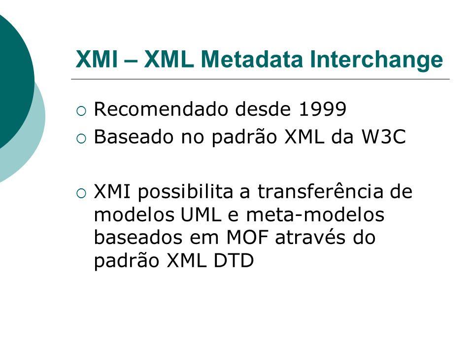 XMI – XML Metadata Interchange Recomendado desde 1999 Baseado no padrão XML da W3C XMI possibilita a transferência de modelos UML e meta-modelos baseados em MOF através do padrão XML DTD