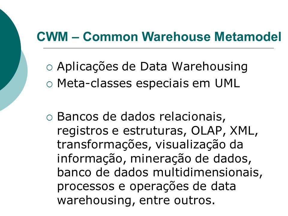 CWM – Common Warehouse Metamodel Aplicações de Data Warehousing Meta-classes especiais em UML Bancos de dados relacionais, registros e estruturas, OLAP, XML, transformações, visualização da informação, mineração de dados, banco de dados multidimensionais, processos e operações de data warehousing, entre outros.
