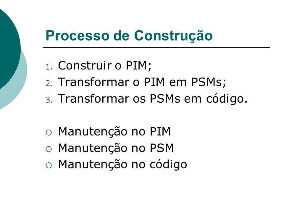 Processo de Construção 1. Construir o PIM; 2. Transformar o PIM em PSMs; 3. Transformar os PSMs em código. Manutenção no PIM Manutenção no PSM Manuten