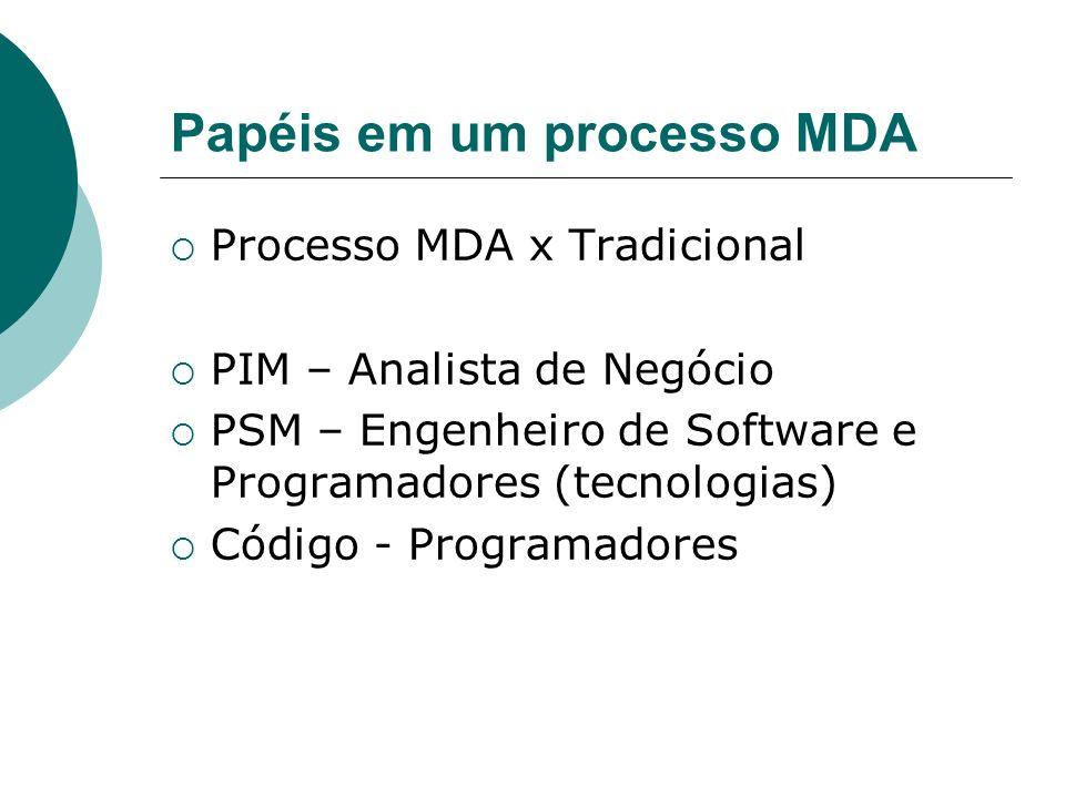 Papéis em um processo MDA Processo MDA x Tradicional PIM – Analista de Negócio PSM – Engenheiro de Software e Programadores (tecnologias) Código - Pro