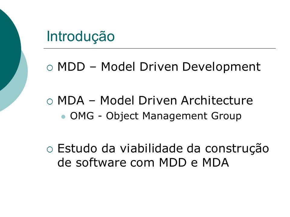 Introdução MDD – Model Driven Development MDA – Model Driven Architecture OMG - Object Management Group Estudo da viabilidade da construção de softwar