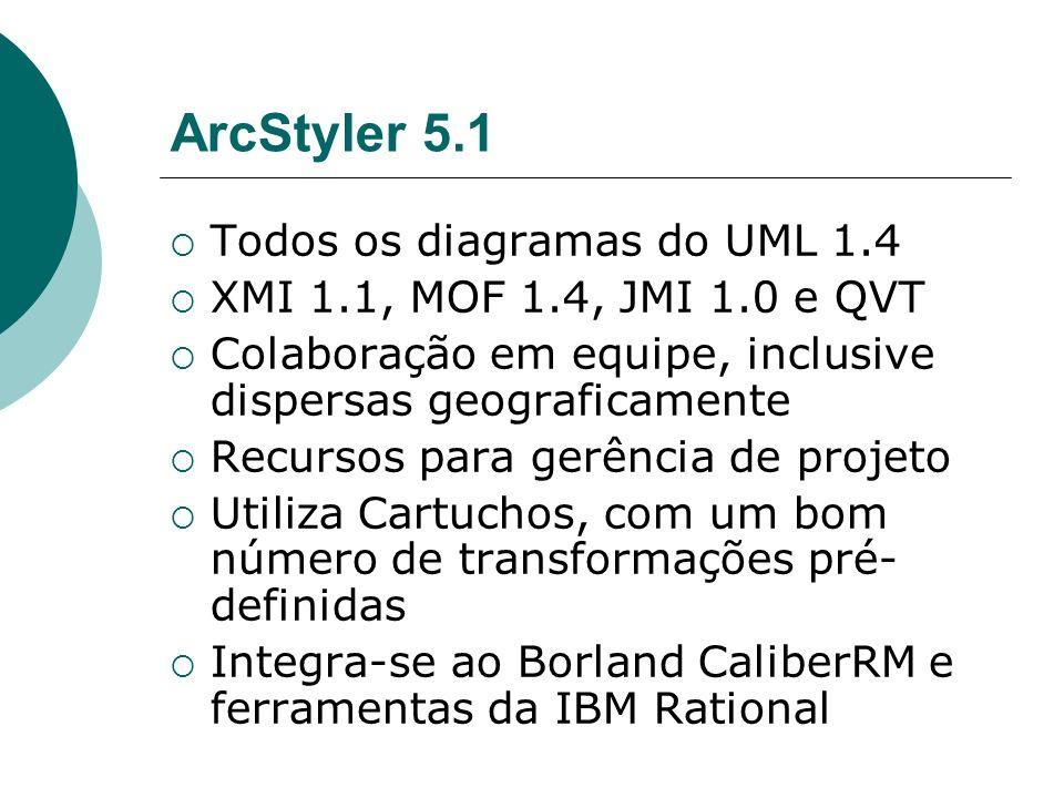 ArcStyler 5.1 Todos os diagramas do UML 1.4 XMI 1.1, MOF 1.4, JMI 1.0 e QVT Colaboração em equipe, inclusive dispersas geograficamente Recursos para gerência de projeto Utiliza Cartuchos, com um bom número de transformações pré- definidas Integra-se ao Borland CaliberRM e ferramentas da IBM Rational