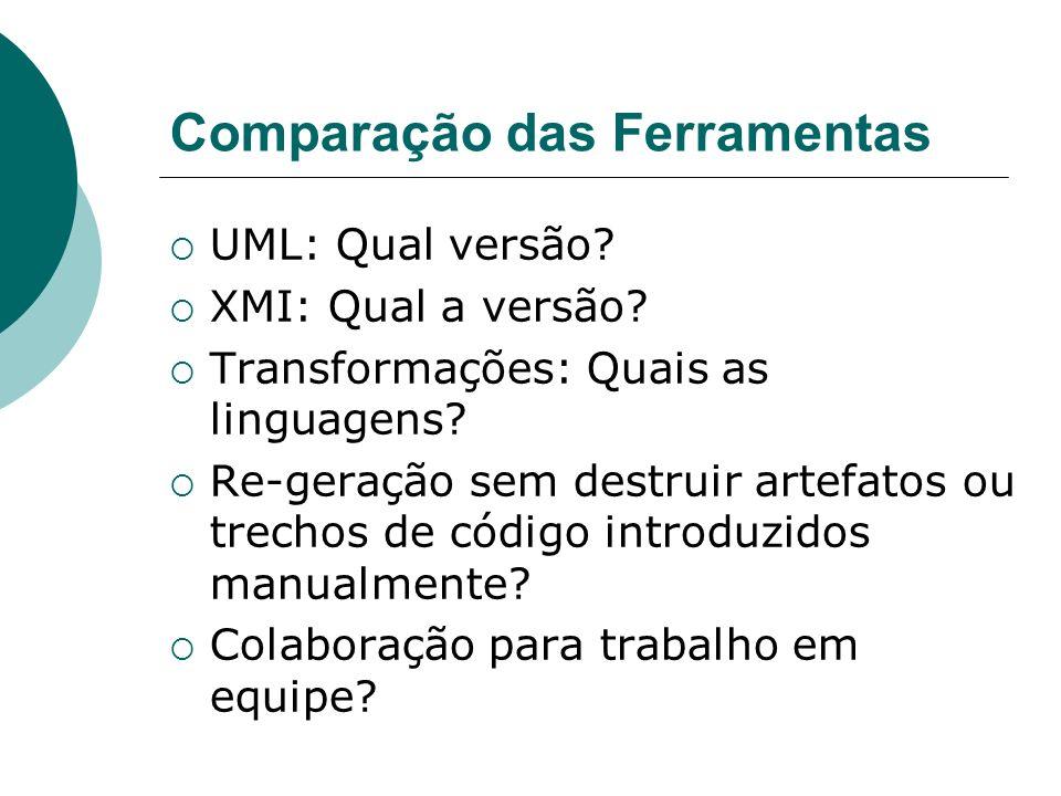 Comparação das Ferramentas UML: Qual versão? XMI: Qual a versão? Transformações: Quais as linguagens? Re-geração sem destruir artefatos ou trechos de