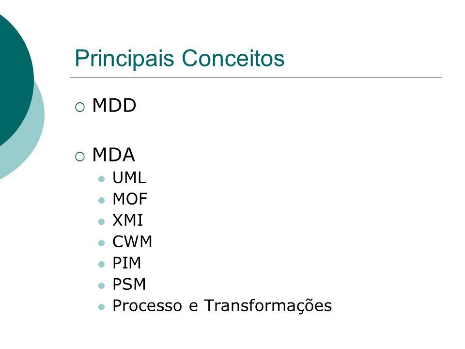 MDD – Model Driven Development Foco nos modelos Promete aumentar a produtividade, inclusive na fase de manutenção Pesquisa da Compuware: ganhos de 70% durante a fase de manutenção.