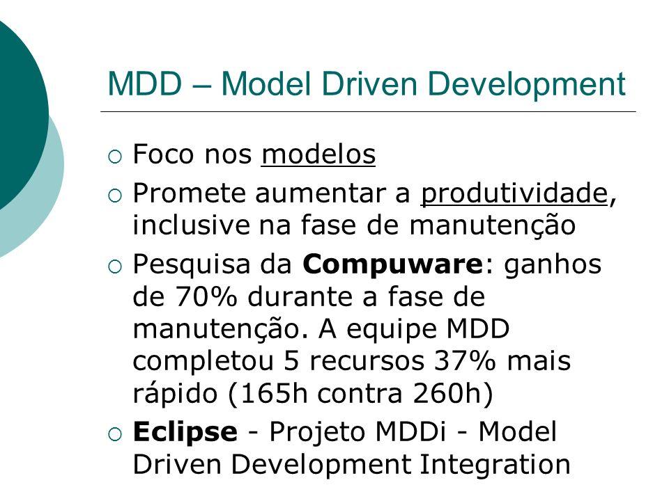 MDD – Model Driven Development Foco nos modelos Promete aumentar a produtividade, inclusive na fase de manutenção Pesquisa da Compuware: ganhos de 70%