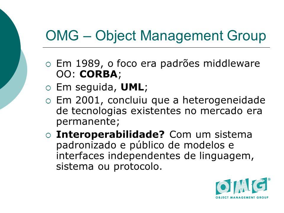 OMG – Object Management Group Em 1989, o foco era padrões middleware OO: CORBA; Em seguida, UML; Em 2001, concluiu que a heterogeneidade de tecnologia
