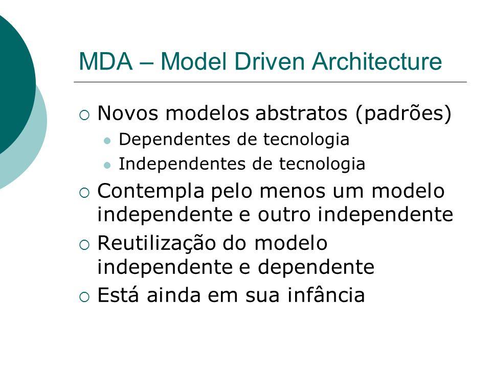 UML – Unified Modeling Language É a especificação mais utilizada Recursos essenciais: Diagramas Estereótipos (stereotypes) Profiles (perfis) Constraints (restrições/regras) UML 2.0 Principal evolução: modelagem visual Mais apropriado para MDA e para SOA
