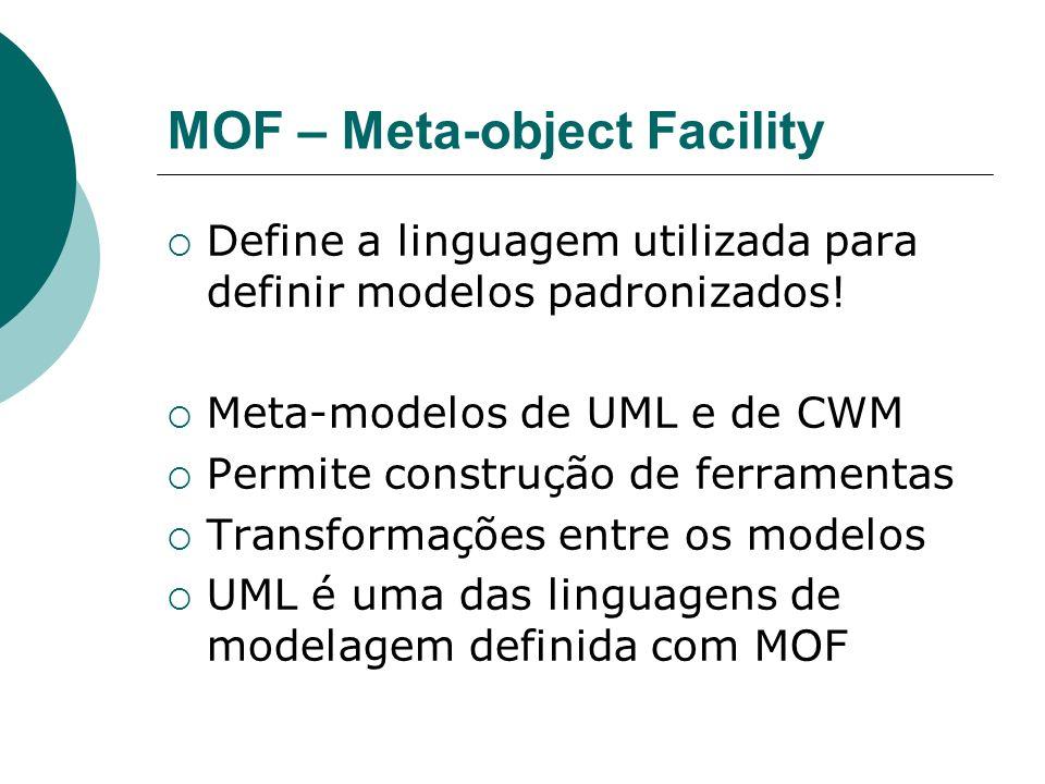 MOF – Meta-object Facility Define a linguagem utilizada para definir modelos padronizados! Meta-modelos de UML e de CWM Permite construção de ferramen