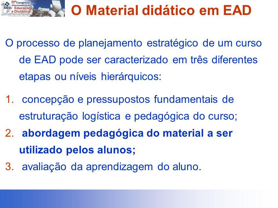 O Material didático em EAD O processo de planejamento estratégico de um curso de EAD pode ser caracterizado em três diferentes etapas ou níveis hierár