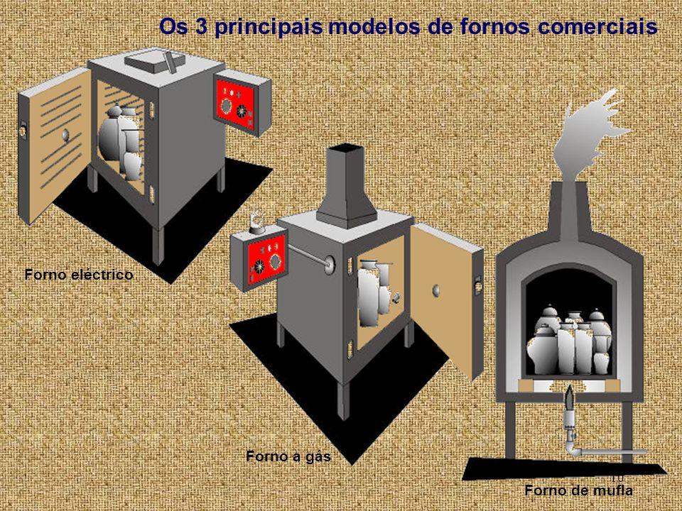 10 Os 3 principais modelos de fornos comerciais Forno eléctrico Forno a gás Forno de mufla