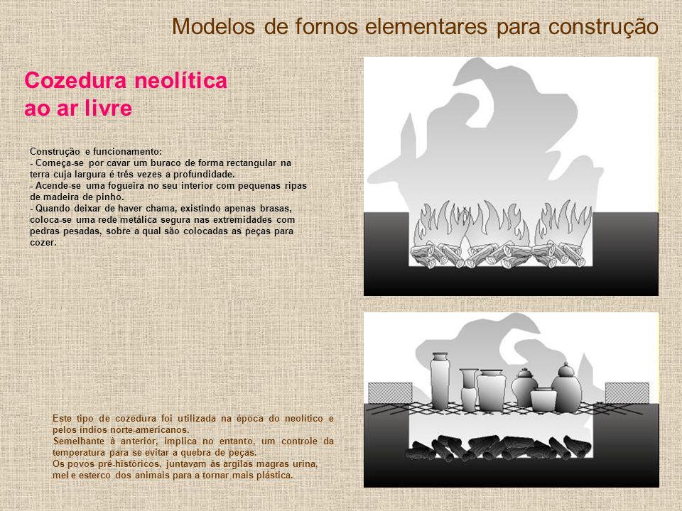 5 Modelos de fornos elementares para construção Cozedura neolítica ao ar livre - Secas as peças, retiram-se da rede e colocam-se no buraco aquecido com as brasas.
