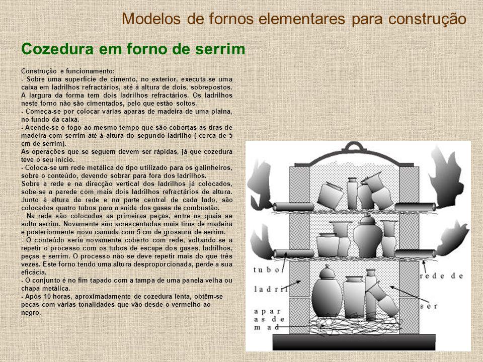 7 Modelos de fornos elementares para construção Cozedura em forno tipo romano Processo de construção e funcionamento: - Começa-se por abrir um buraco redondo na terra com cerca de 90 cm de diâmetro por 45 cm de profundidade.
