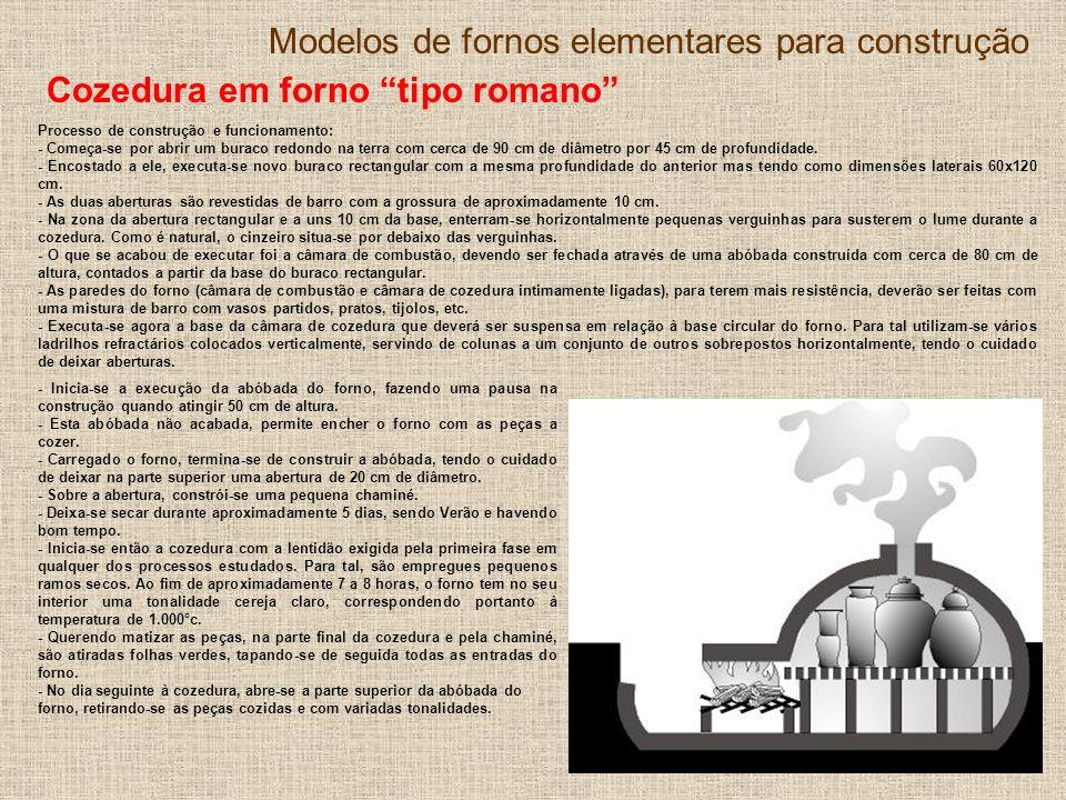 8 Modelos de fornos elementares para construção Construção e cozedura no fornoCondorhuasi de Jorge Fernández Chiti Este forno é executado tendo por base a estrutura de um tambor metálico de 220 litros.