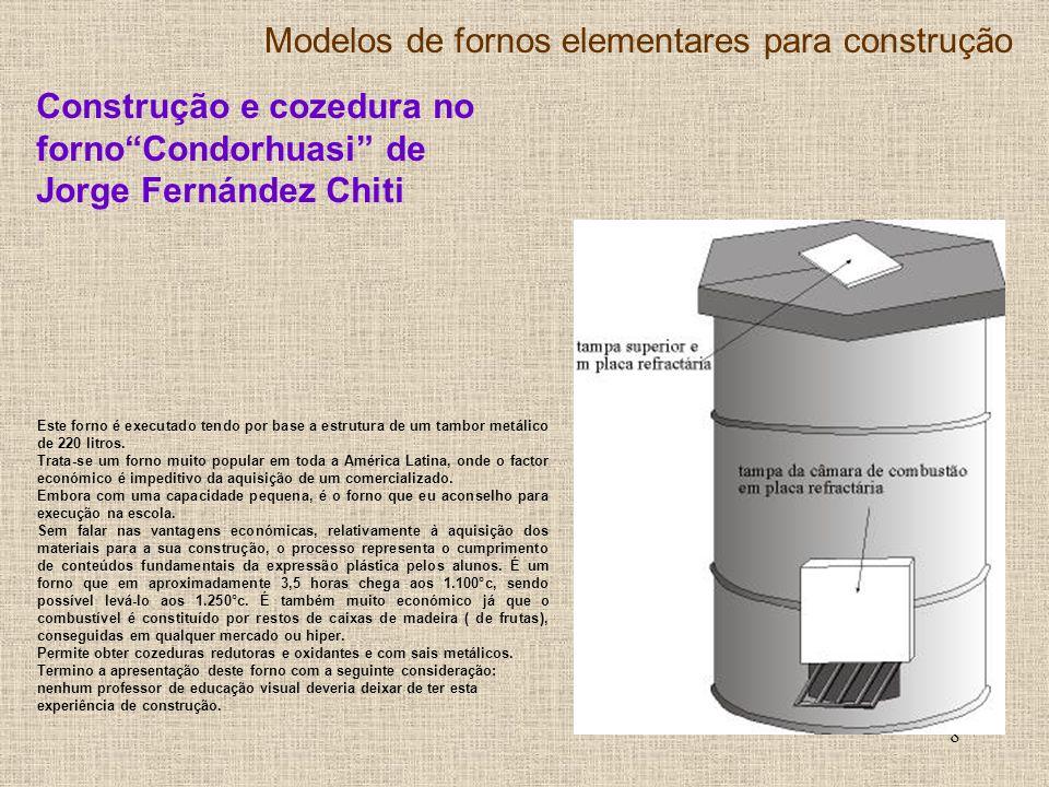 9 Modelos de fornos elementares para construção Construção e cozedura no fornoCondorhuasi de Jorge Fernández Chiti