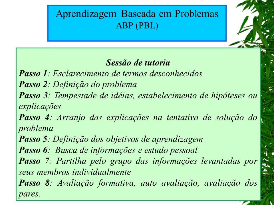 Sessão de tutoria Passo 1: Esclarecimento de termos desconhecidos Passo 2: Definição do problema Passo 3: Tempestade de idéias, estabelecimento de hip