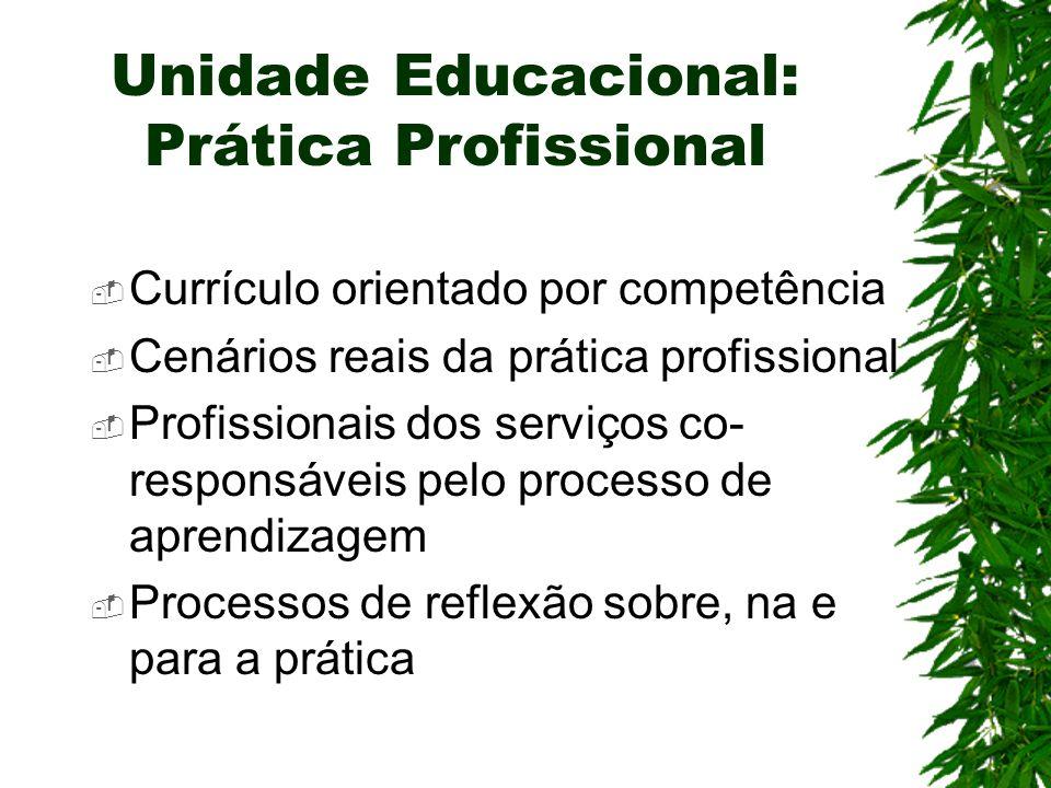 Unidade Educacional: Prática Profissional Currículo orientado por competência Cenários reais da prática profissional Profissionais dos serviços co- re
