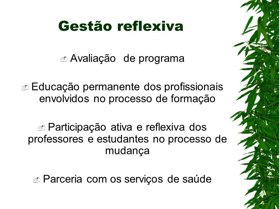 Gestão reflexiva Avaliação de programa Educação permanente dos profissionais envolvidos no processo de formação Participação ativa e reflexiva dos pro
