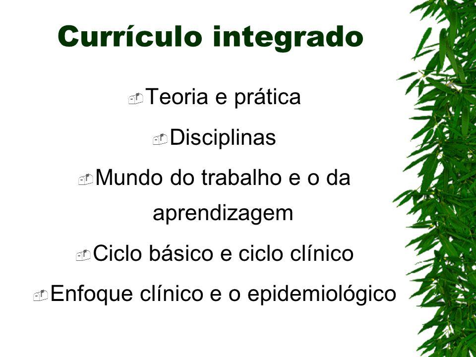 Currículo integrado Teoria e prática Disciplinas Mundo do trabalho e o da aprendizagem Ciclo básico e ciclo clínico Enfoque clínico e o epidemiológico