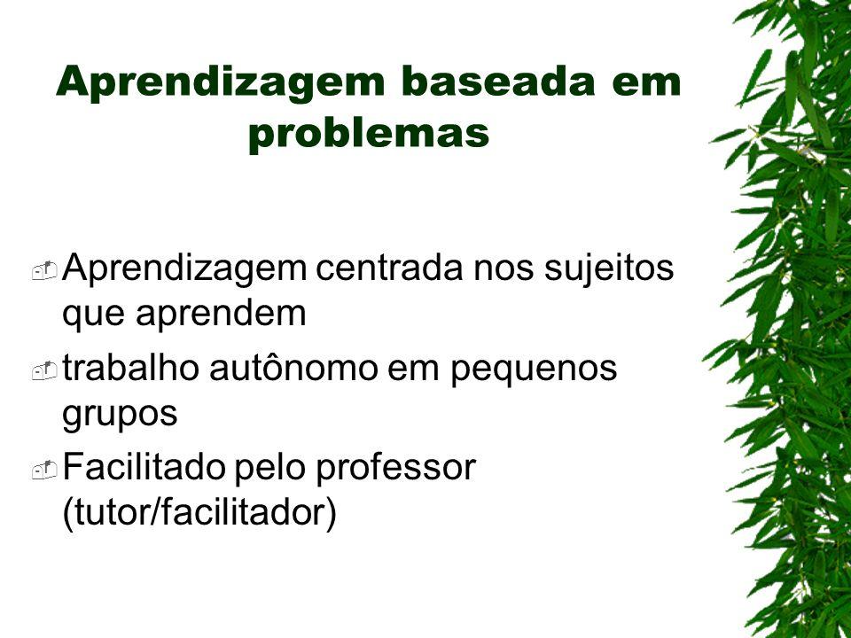 Aprendizagem centrada nos sujeitos que aprendem trabalho autônomo em pequenos grupos Facilitado pelo professor (tutor/facilitador) Aprendizagem basead