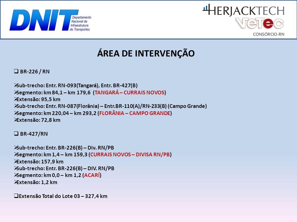 ÁREA DE INTERVENÇÃO BR-226 / RN Sub-trecho: Entr. RN-093(Tangará), Entr. BR-427(B) Segmento: km 84,1 – km 179,6 (TANGARÁ – CURRAIS NOVOS) Extensão: 95