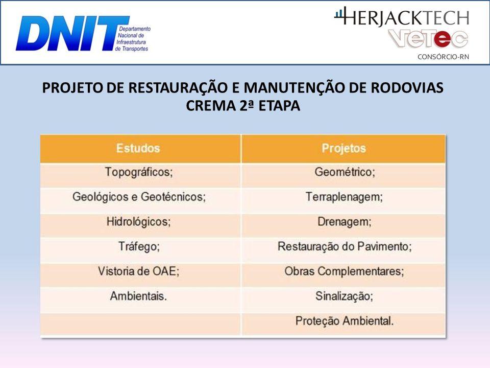 PROJETO DE RESTAURAÇÃO E MANUTENÇÃO DE RODOVIAS CREMA 2ª ETAPA