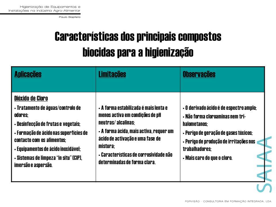 Características dos principais compostos biocidas para a higienização AplicaçõesLimitaçõesObservações Dióxido de Cloro Tratamento de águas/controlo de