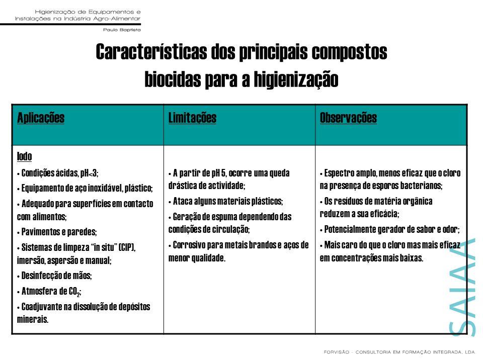 Características dos principais compostos biocidas para a higienização AplicaçõesLimitaçõesObservações Iodo Condições ácidas, pH<3; Equipamento de aço