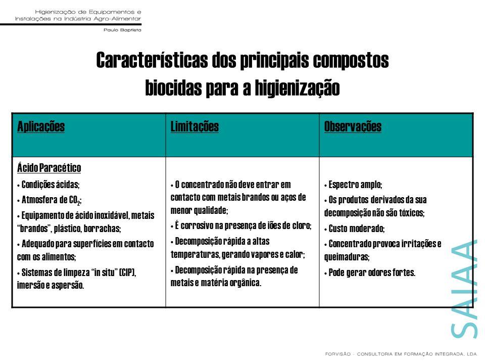 Características dos principais compostos biocidas para a higienização AplicaçõesLimitaçõesObservações Ácido Paracético Condições ácidas; Atmosfera de
