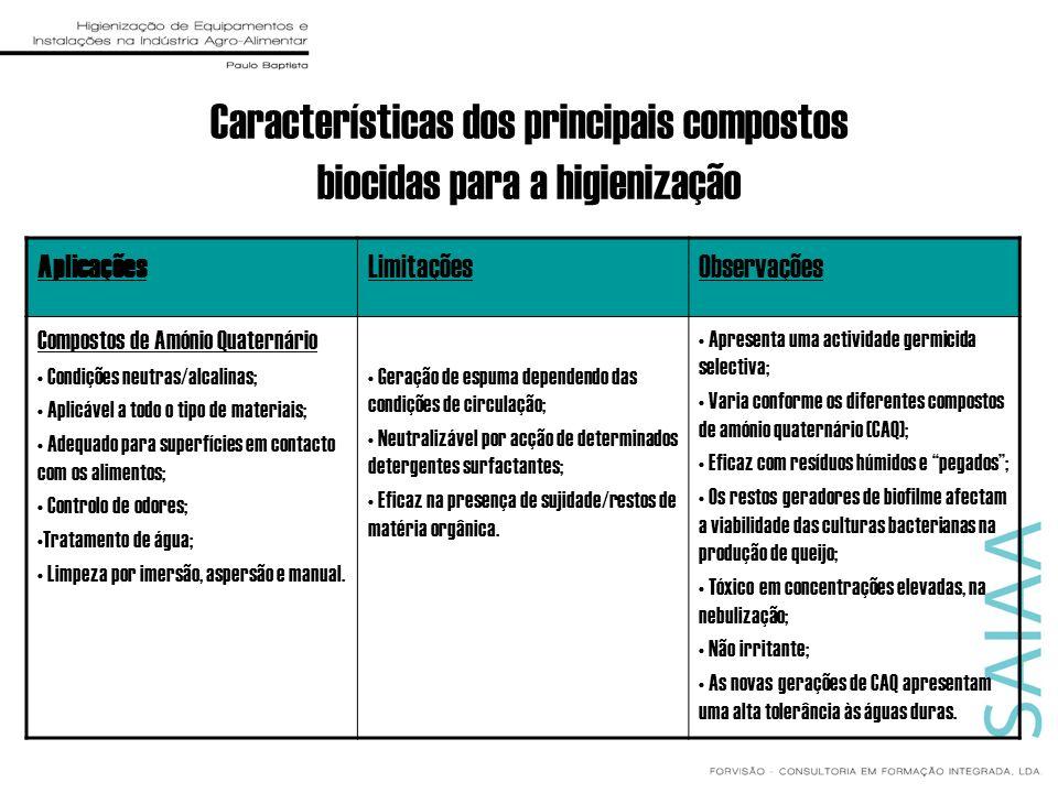 Características dos principais compostos biocidas para a higienização AplicaçõesLimitaçõesObservações Compostos de Amónio Quaternário Condições neutra