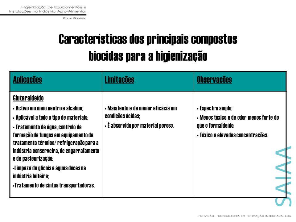 Características dos principais compostos biocidas para a higienização AplicaçõesLimitaçõesObservações Glutaraldeído Activo em meio neutro e alcalino;