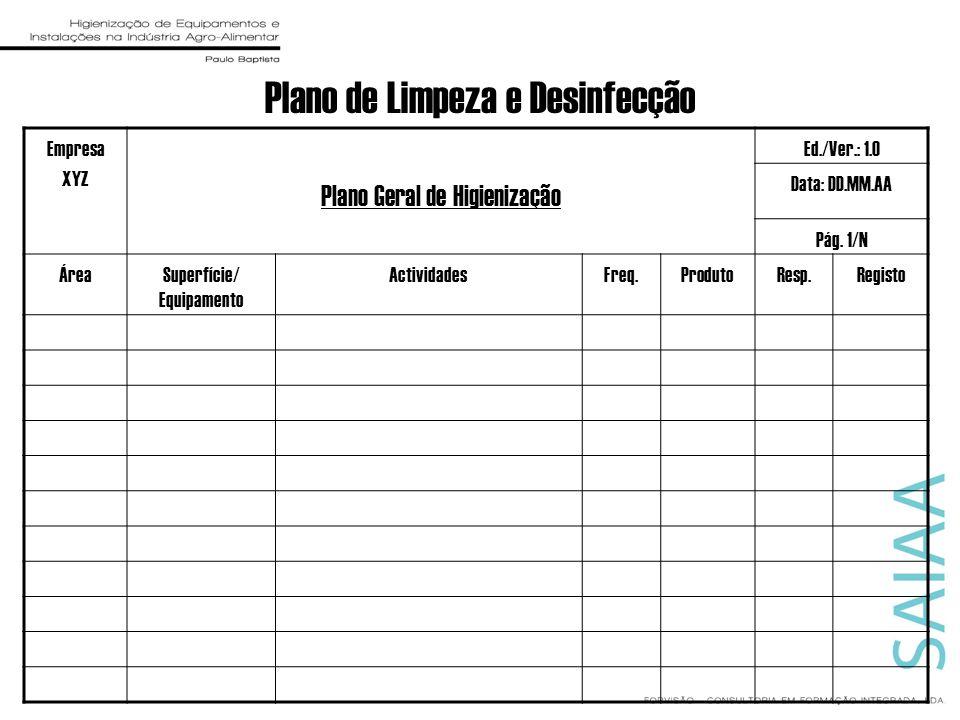 Plano de Limpeza e Desinfecção Empresa XYZ Plano Geral de Higienização Ed./Ver.: 1.0 Data: DD.MM.AA Pág. 1/N ÁreaSuperfície/ Equipamento ActividadesFr