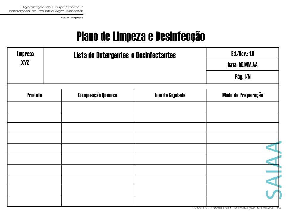 Plano de Limpeza e Desinfecção Empresa XYZ Lista de Detergentes e Desinfectantes Ed./Rev.: 1.0 Data: DD.MM.AA Pág, 1/N ProdutoComposição QuímicaTipo d