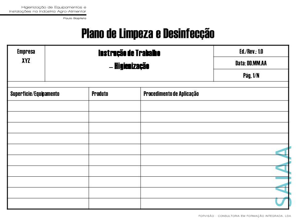 Plano de Limpeza e Desinfecção Empresa XYZ Instrução de Trabalho – Higienização Ed./Rev.: 1.0 Data: DD.MM.AA Pág, 1/N Superfície/EquipamentoProdutoPro