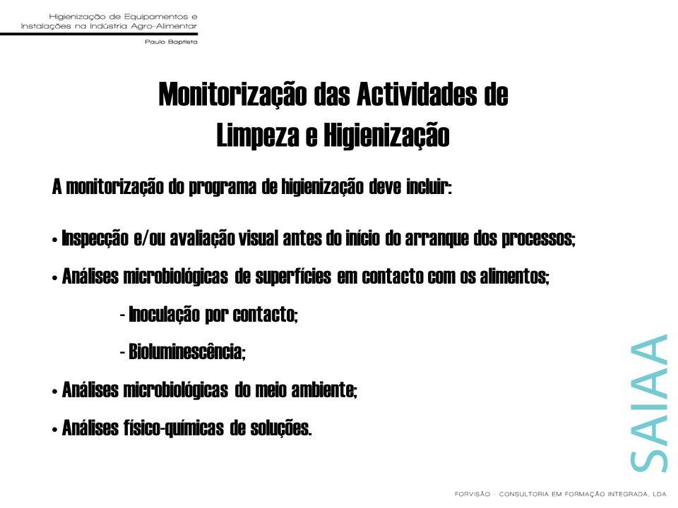 Monitorização das Actividades de Limpeza e Higienização A monitorização do programa de higienização deve incluir: Inspecção e/ou avaliação visual ante