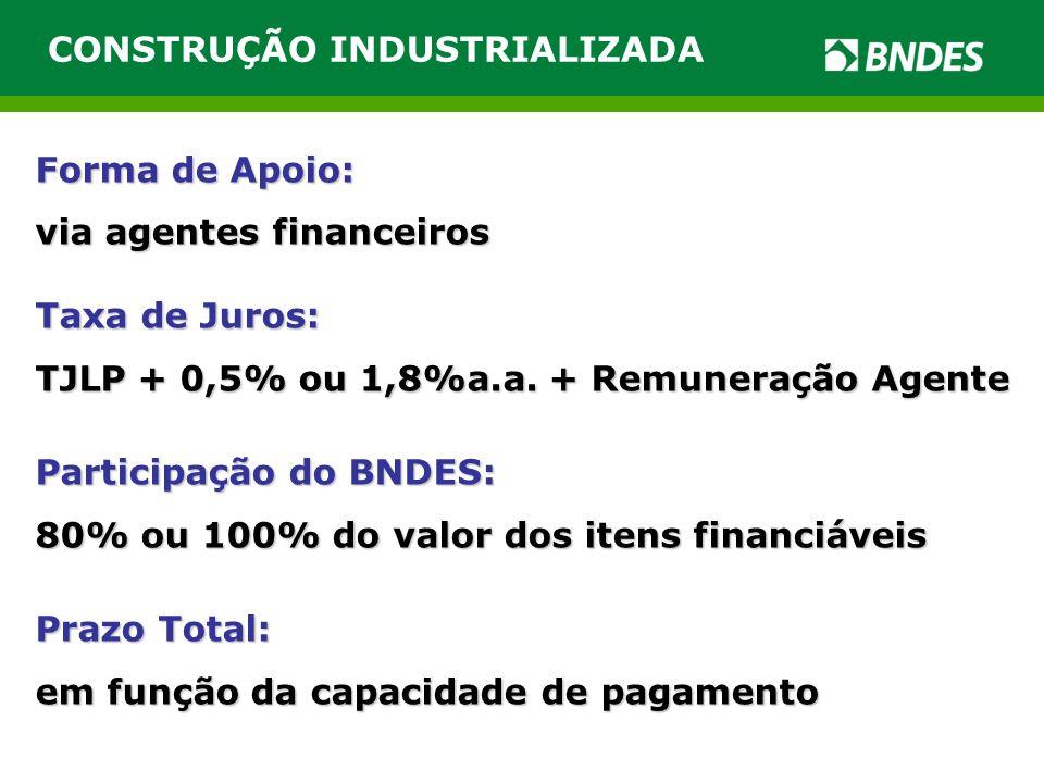Forma de Apoio: via agentes financeiros Taxa de Juros: TJLP + 0,5% ou 1,8%a.a.