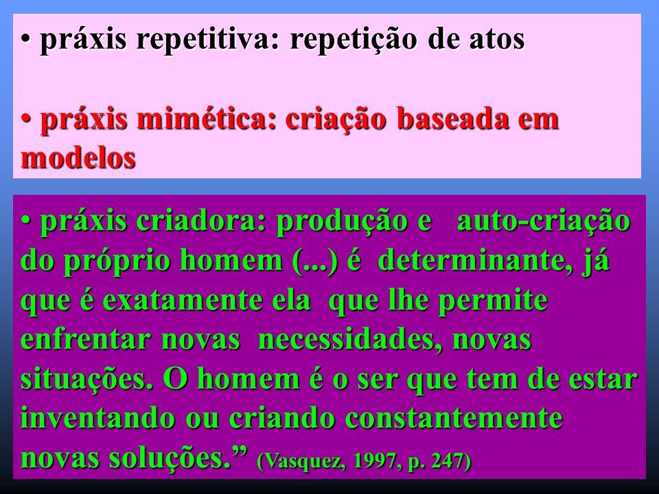 práxis repetitiva: repetição de atos práxis repetitiva: repetição de atos práxis mimética: criação baseada em modelos práxis mimética: criação baseada