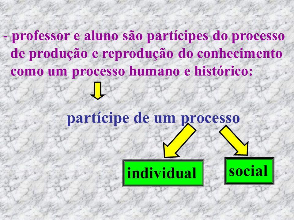 - professor e aluno são partícipes do processo de produção e reprodução do conhecimento como um processo humano e histórico: partícipe de um processo
