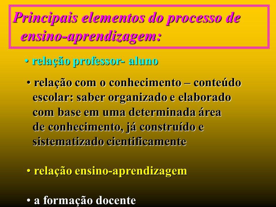 Principais elementos do processo de ensino-aprendizagem: ensino-aprendizagem: relação professor- aluno relação professor- aluno relação com o conhecim
